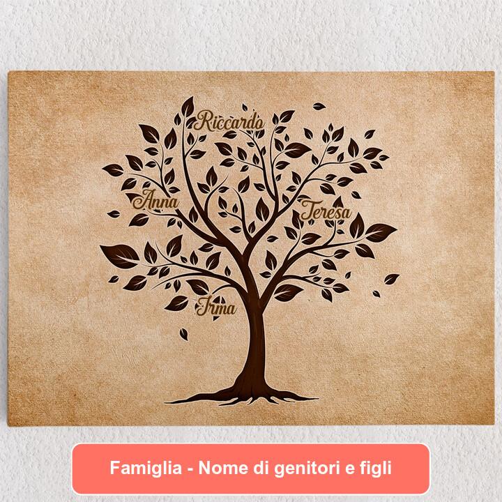 Tele personalizzate Albero genealogico