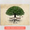 Gepersonaliseerde Canvas Familiewortels